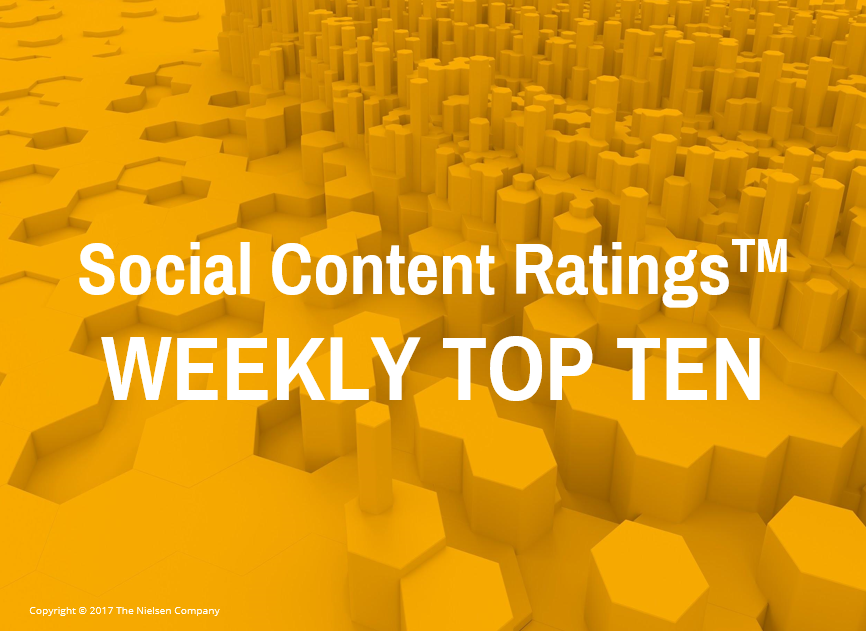 Weekly Top Ten - Nielsen Social
